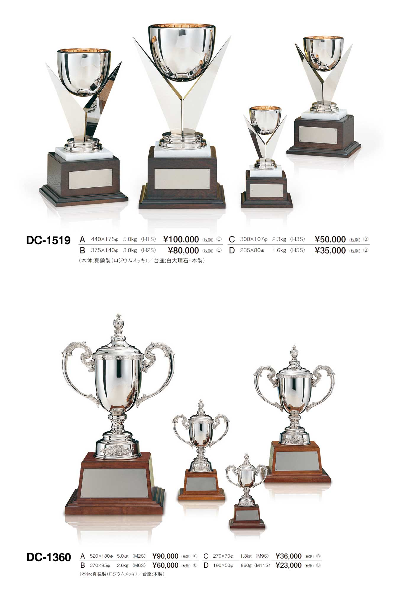 DC1519、DC1360