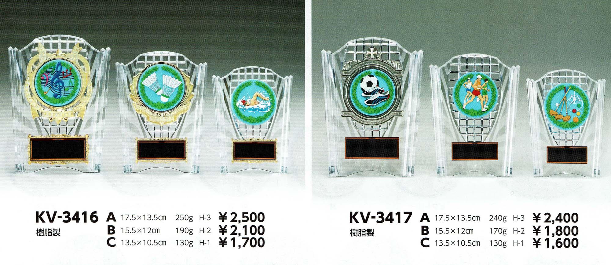 KV3416、KV3417