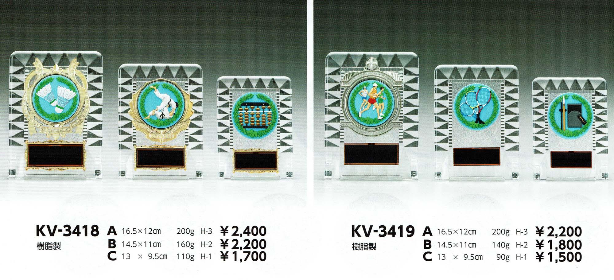 KV3418、KV3419