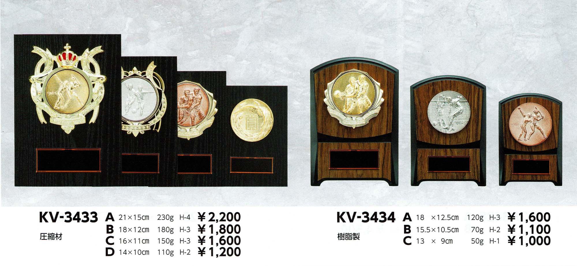 KV3433、KV3434